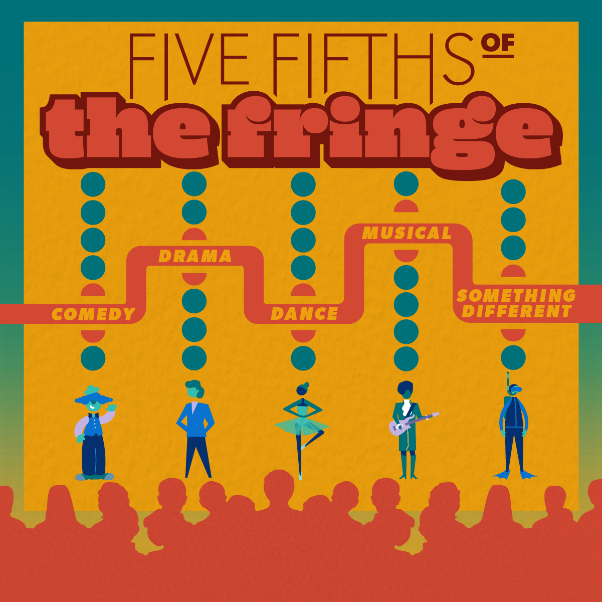 Five Fifths of The Fringe